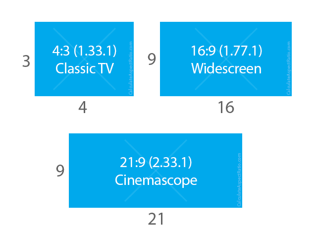 Aspect Ratio Calculator - 4:3, 16:9, 21:9 (Ratio calculator)