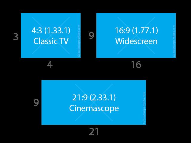 video screen aspect ratio calculator